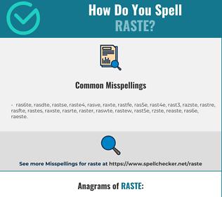 Correct spelling for raste