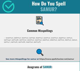Correct spelling for samur