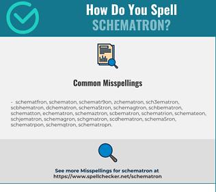 Correct spelling for schematron