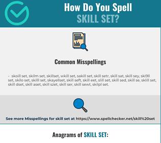 Correct spelling for skill set