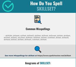 Correct spelling for skillset