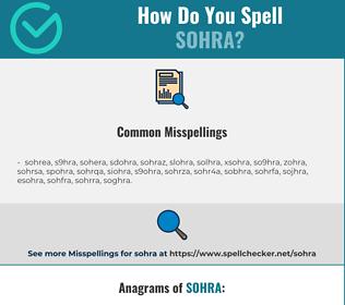 Correct spelling for sohra