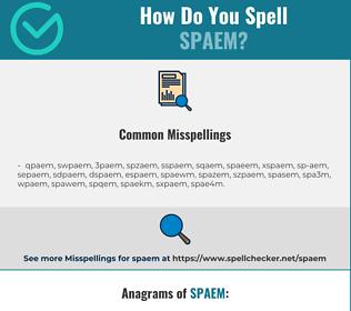 Correct spelling for spaem