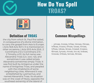 Correct spelling for troas