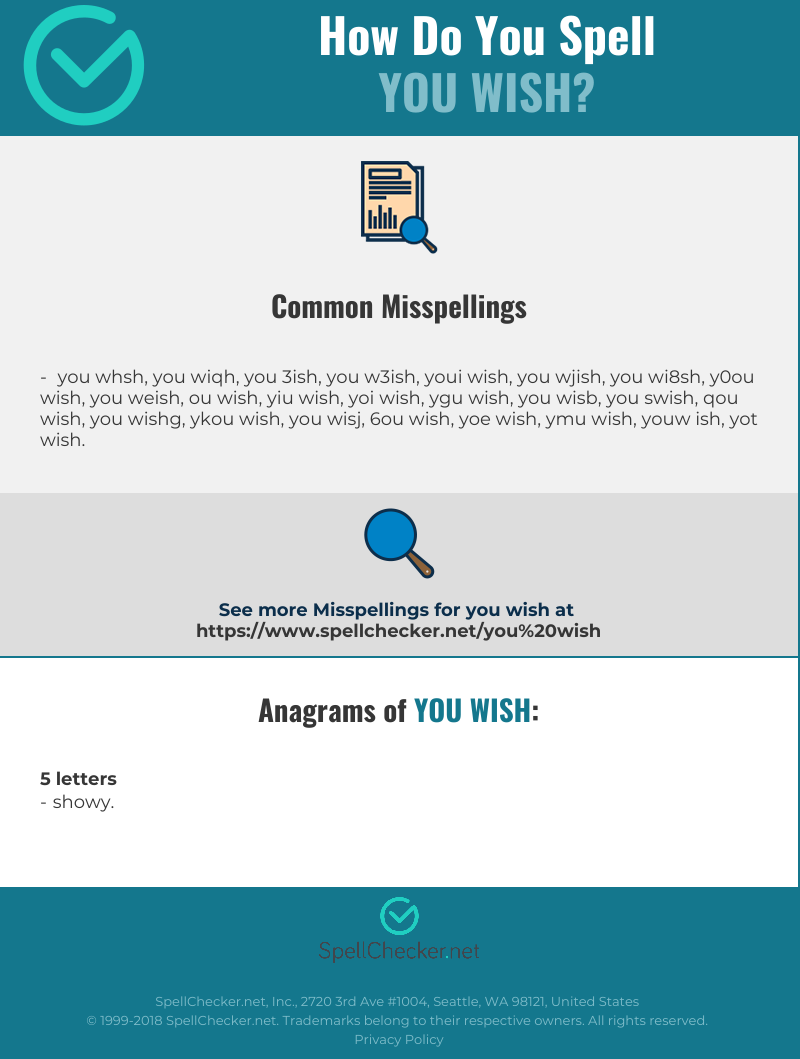 Correct spelling for you wish [Infographic] | Spellchecker net