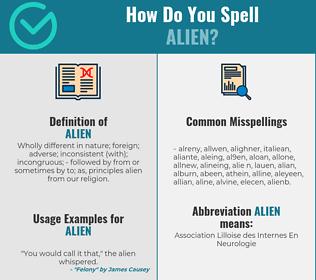 Correct spelling for alien