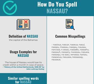 Correct spelling for nassau