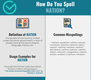 Correct spelling for nation