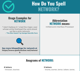 Correct spelling for network