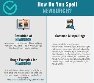 Correct spelling for newburgh