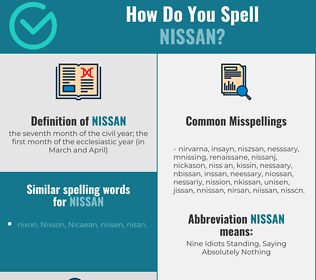 Correct spelling for nissan