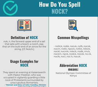 Correct spelling for nock