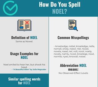 Correct spelling for noel