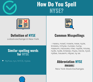 Correct spelling for nyse