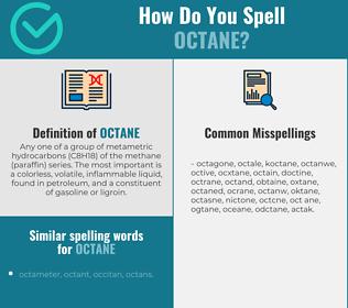 Correct spelling for octane