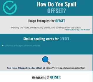 Correct spelling for offset