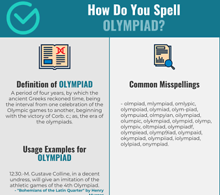 Correct spelling for olympiad