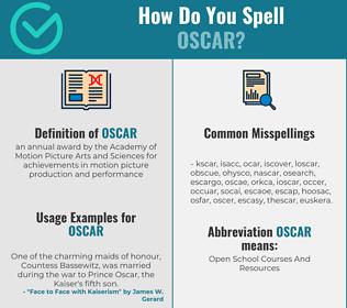 Correct spelling for oscar