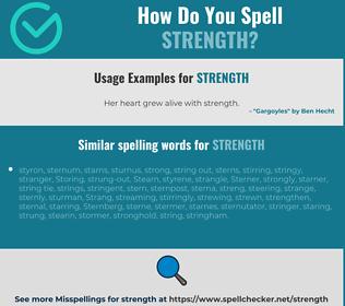 Correct spelling for strength