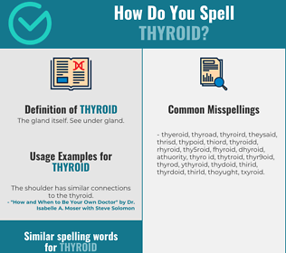Correct spelling for thyroid