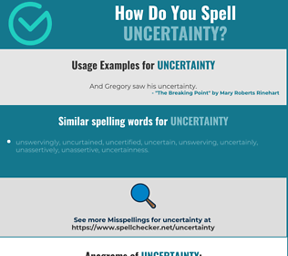 Correct spelling for uncertainty