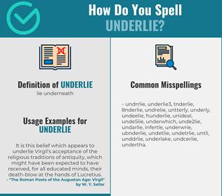 Correct spelling for underlie