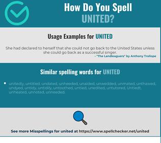 Correct spelling for united