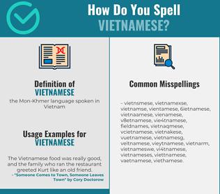 Correct spelling for vietnamese