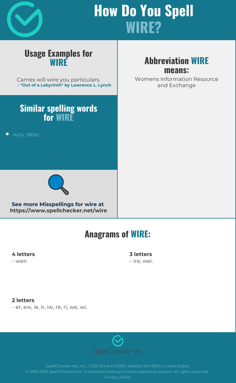 Correct spelling for wire [Infographic] | Spellchecker.net on