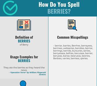 Correct spelling for Berries