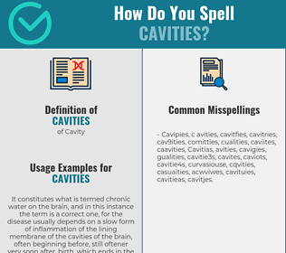 Correct spelling for Cavities