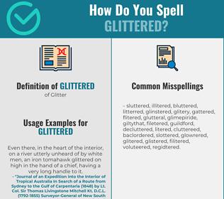 Correct spelling for Glittered