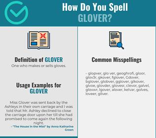 Correct spelling for Glover
