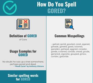 Correct spelling for Gored