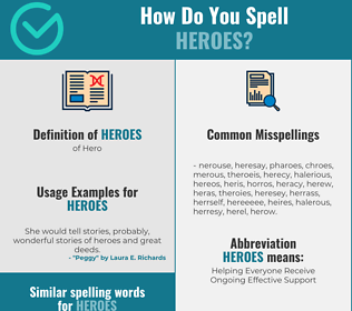 Correct spelling for Heroes