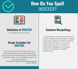 Correct spelling for Indexed