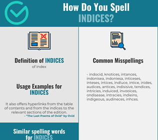 Correct spelling for Indices