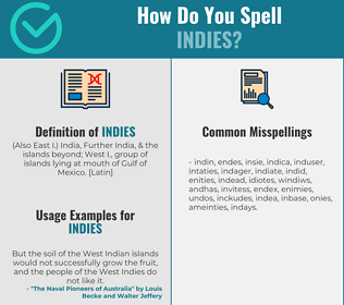 Correct spelling for Indies