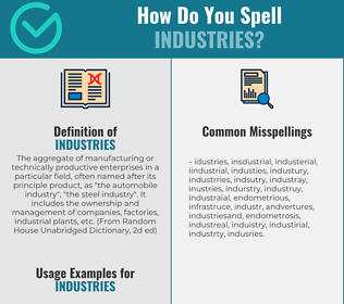 Correct spelling for Industries