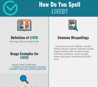 Correct spelling for Lived