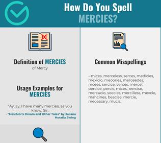 Correct spelling for Mercies
