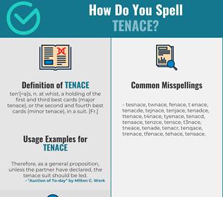 Correct spelling for Tenace