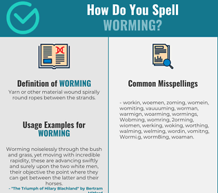 Correct spelling for Worming
