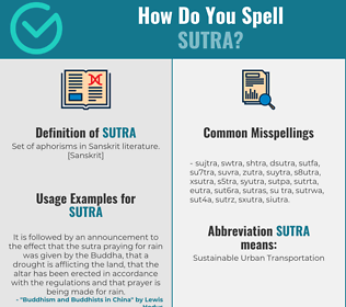 Correct spelling for sutra