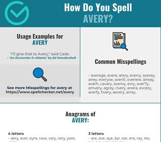 Correct spelling for Avery