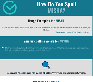 Correct spelling for Misha
