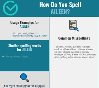 Correct spelling for Aileen