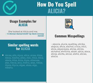 Correct spelling for Alicia
