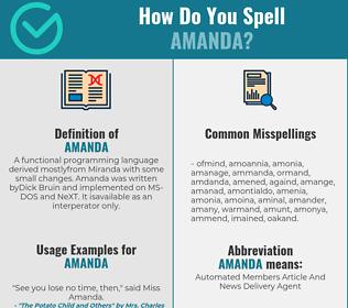 Correct spelling for Amanda