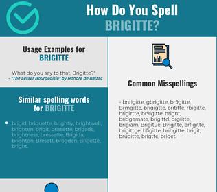 Correct spelling for Brigitte